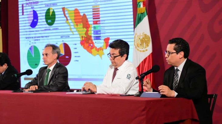 Sube a 5 el número de fallecidos en México por Covid-19: Salud