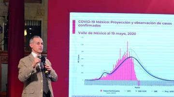 Por aumento en la transmisión de Covid, Tabasco es un ejemplo de lo que no queremos que ocurra cuando venga la apertura: López-Gatell