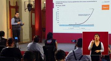 Acumula México 7 mil 633 muertes por Covid y se coloca en el noveno lugar de países con más decesos