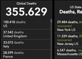 Supera EE.UU los 100 mil muertos por COVID-19