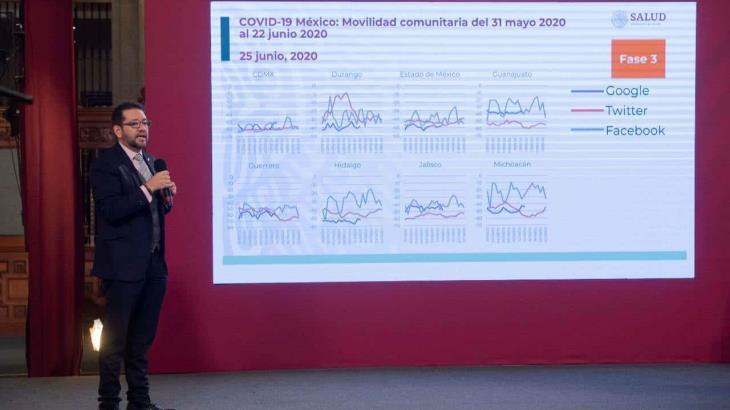 Tabasco se mantiene estable en su movilidad durante pandemia de coronavirus: Salud federal