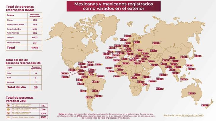 Continúan varados 2 mil 361 mexicanos ante restricciones de vuelos por la pandemia
