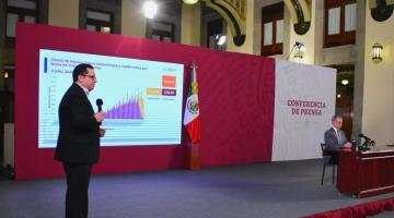 Casos diarios por COVID sobrepasan los 6 mil en México; hay 29 mil 189 defunciones, informa Salud federal