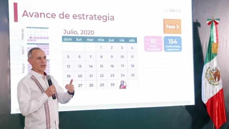 México se coloca como el tercer país con más muertes por COVID-19 en el mundo; registra 46 mil 688