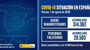 Repunta cifra de contagios de coronavirus en España