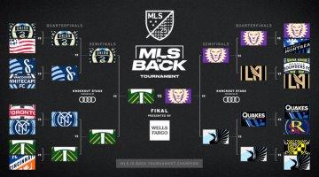 """Se define la Final del torneo """"MLS is Back"""""""