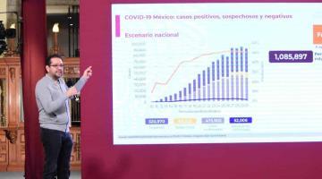 Reporta Salud disminución de casos COVID-19 en siete estados; acumula México 6 mil 495 nuevos casos