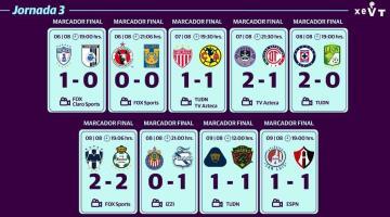 Estos son los resultados de la Jornada 3 de la Liga MX y la tabla general