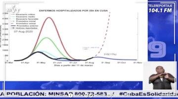 """Rebrote de la pandemia en Cuba puede convertirse en """"incontrolable"""", advierte ministro de Salud"""