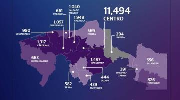 Sigue tendencia a la baja de casos Covid en Tabasco, se reportan 203 positivos