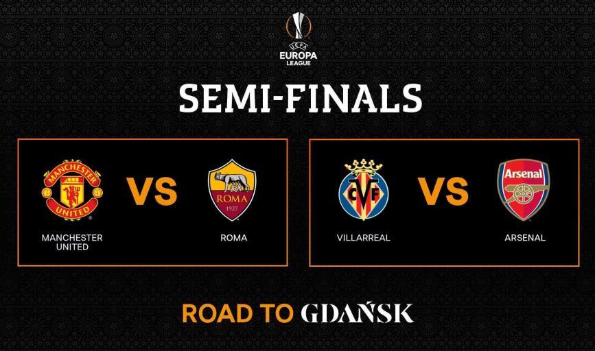Europa League: ManU vs Roma y Villarreal vs Arsenal a Semifinales