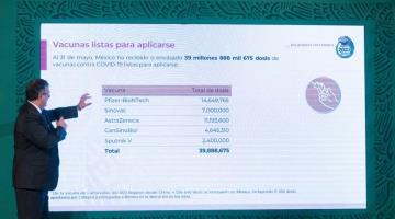 México noveno lugar mundial en suministro de vacunas contra COVID