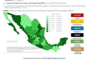 México acumula 238 mil 595 defunciones por COVID