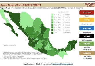 En las últimas horas México registra 17 mil 408 contagios de COVID-19; casos activos rebasan los 108 mil