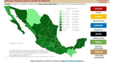 Alcanza México los 3 millones 311 mil 317 contagios positivos de COVID-19