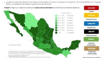 Contabiliza México 258 mil 491 defunciones por COVID-19