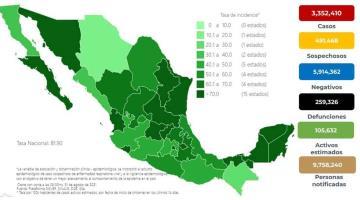 Alcanza México los 3 millones 352 mil 410 casos positivos de COVID-19