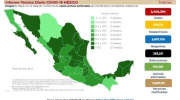 Supera México los 3.4 millones de casos positivos de COVID-19