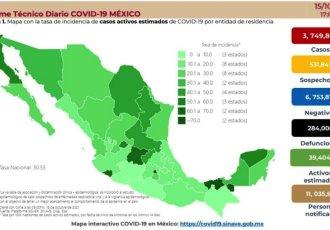 Rebasa México las 284 mil defunciones por COVID-19