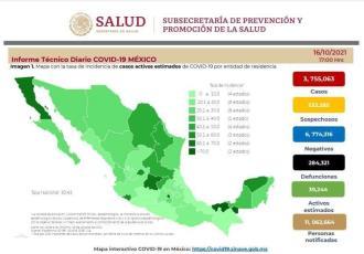 Contabiliza México 5 mil 203 contagios y 313 defunciones por COVID-19 en 24 horas