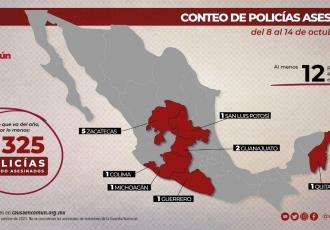 Se eleva a 325 el número de policías asesinados en el país
